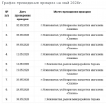 grafik-yarmarok-na-may-2020