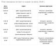 plan-viezdnix-vstrech-iyun-2019